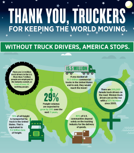 infographic-thumb-thank-truckers.png