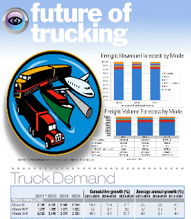 infographic-trucking-future-thumbnail.png