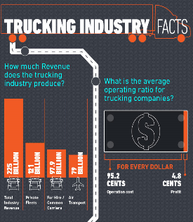 infographic-trucking-industry-factsthumb.png